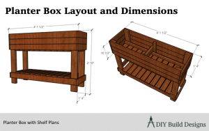 How to Build a planter box with legs - dimensions for plans